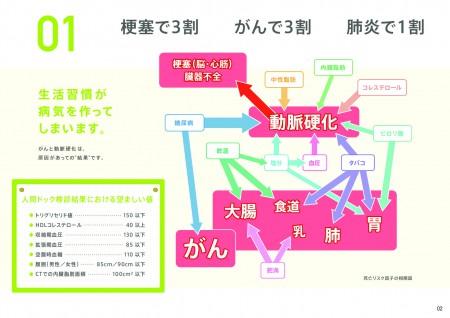 蛛・蠎キ縺ョ謨咏ァ第嶌_p003